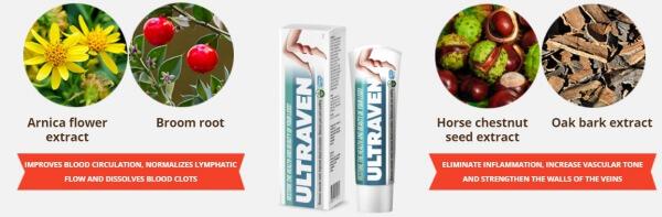 UltraVen - quali ingredienti contiene il gel?